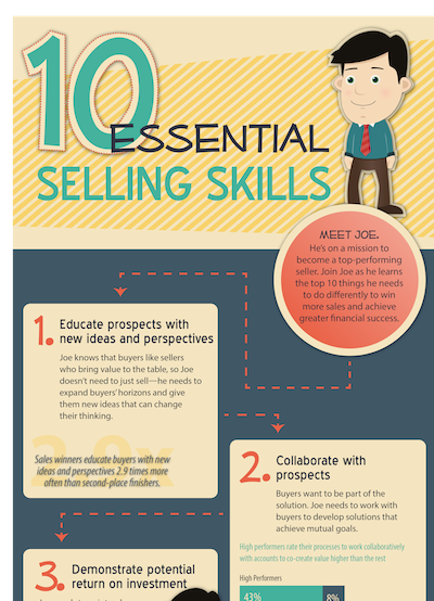 10 Essential Selling Skills Infographic