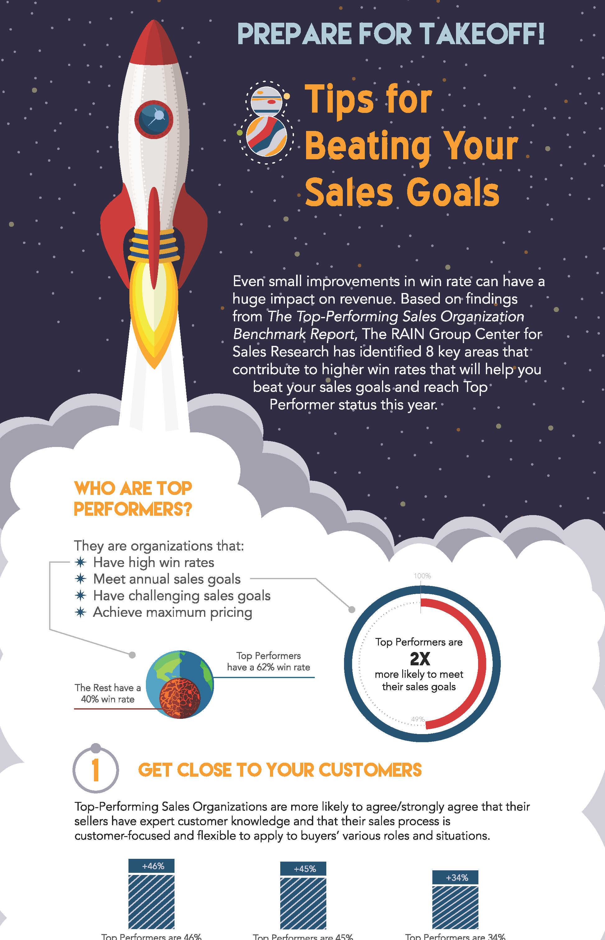 8 Tips for Beating Your Sales Goals Infographic