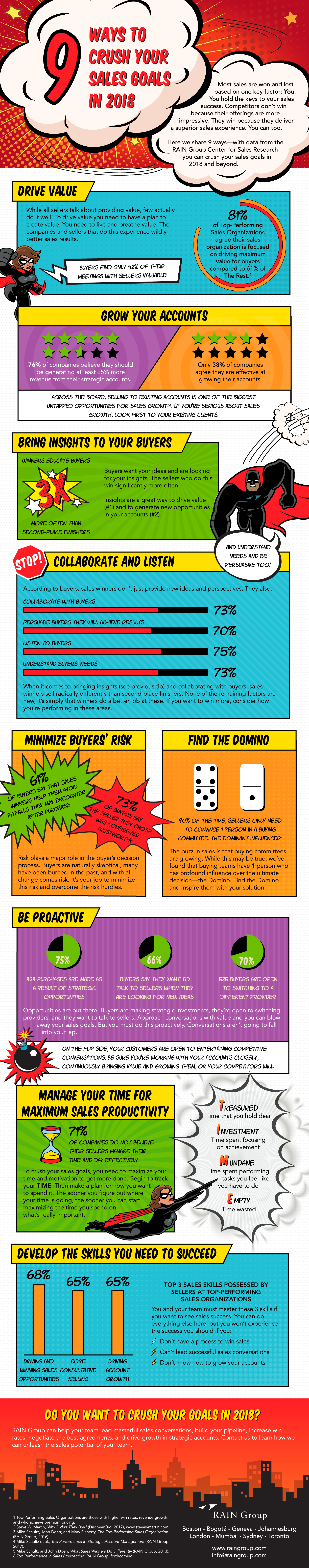 9_Ways_to_Crush_Your_Sales_Goals_Infographic.png