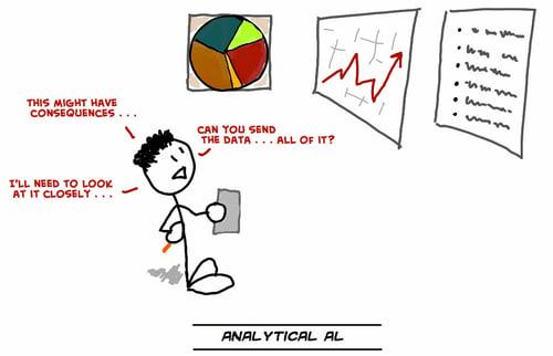 Buyer_Persona_Analytical_Al