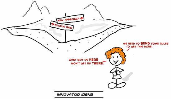 Buyer_Persona_Innovator_Irene