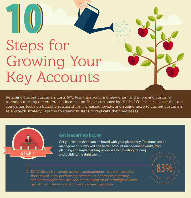 10 steps for growing your key accounts