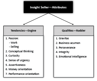 insightsellerattributes.png