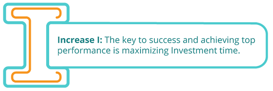 Increase I: The key to success and achieving top performance is maximizing investment time.