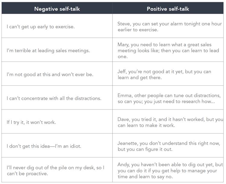 Productivity Self-Talk Table