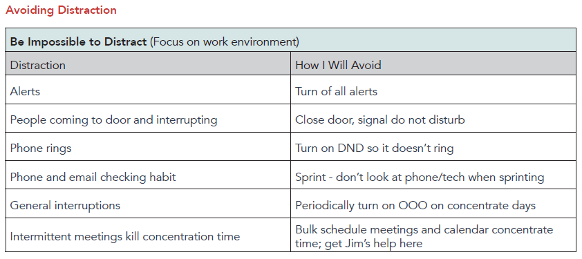 Examples for How to Avoid Distractions