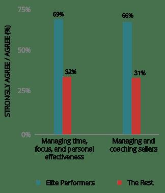 Sales_Conversations_Blog_Chart
