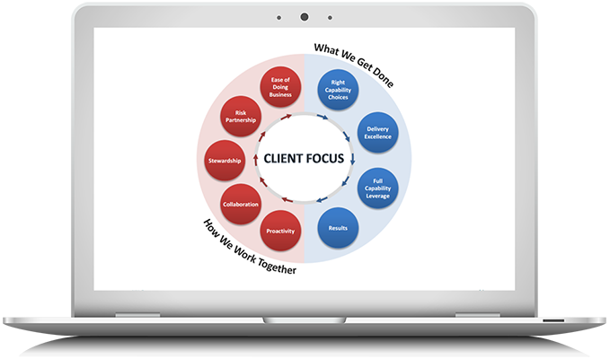strategic account management webinar