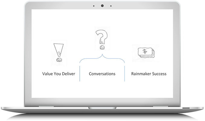 rainmaker webinar