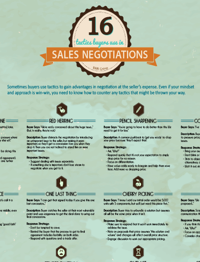 16 Sales Negotiation Tactics Infographic
