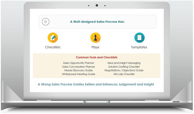 sales strategies webinar