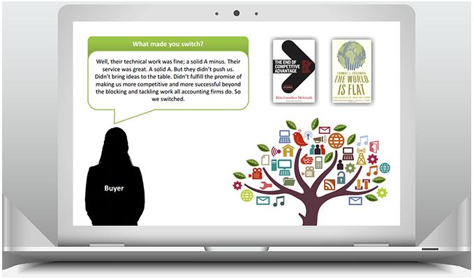 insight selling webinar