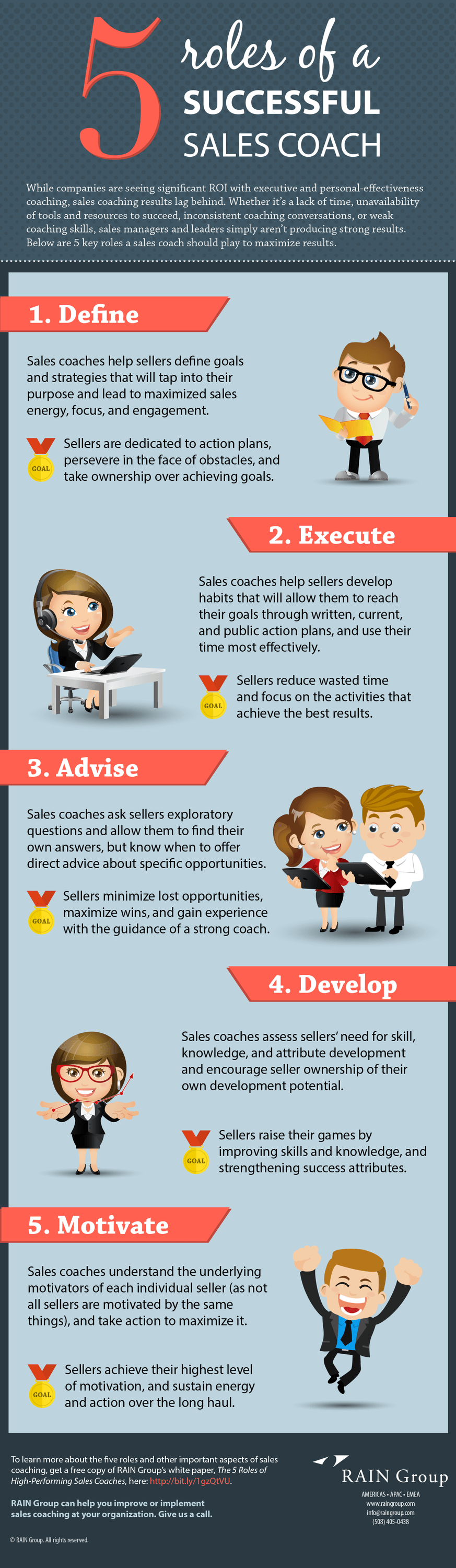 5 Roles of a Successful Sales Coach