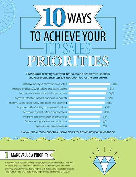 10_Ways_to_Achieve_Your_Top_Sales_Priorities_Thumb