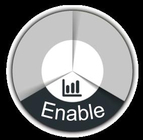 Enable sales success
